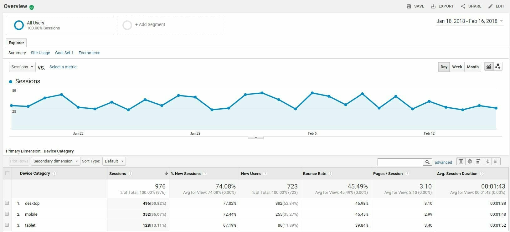 analytics-mobile-overview-example