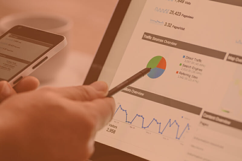 adwords ppc services page
